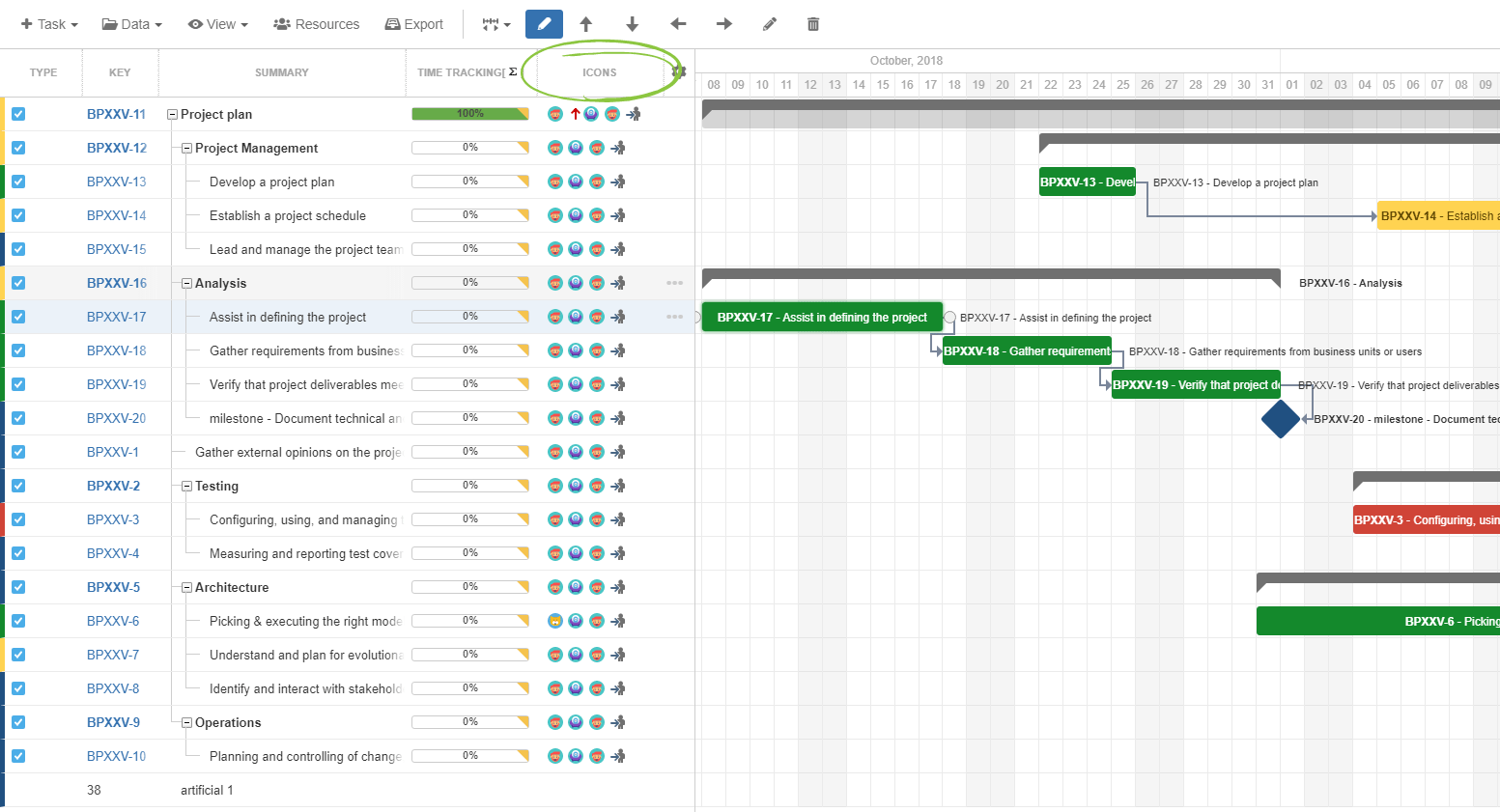 Gantt chart with Assignee, priority, project, reporter icons