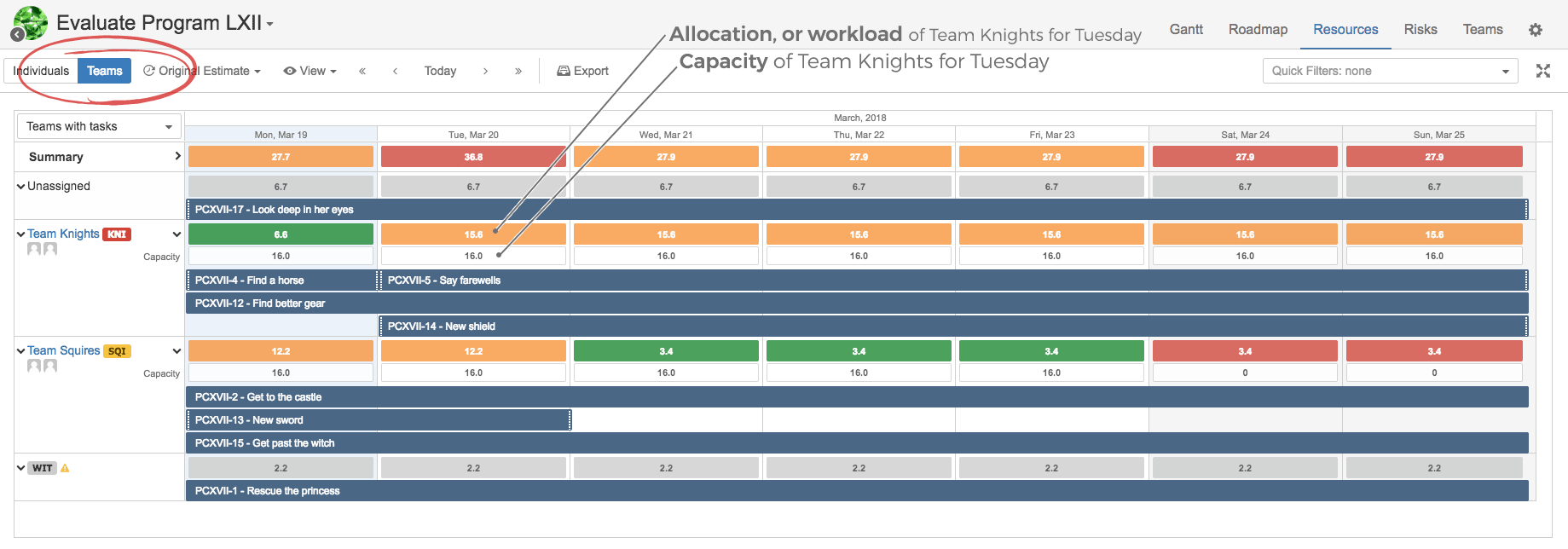 Team-centric mode, resource allocation grid for Jira