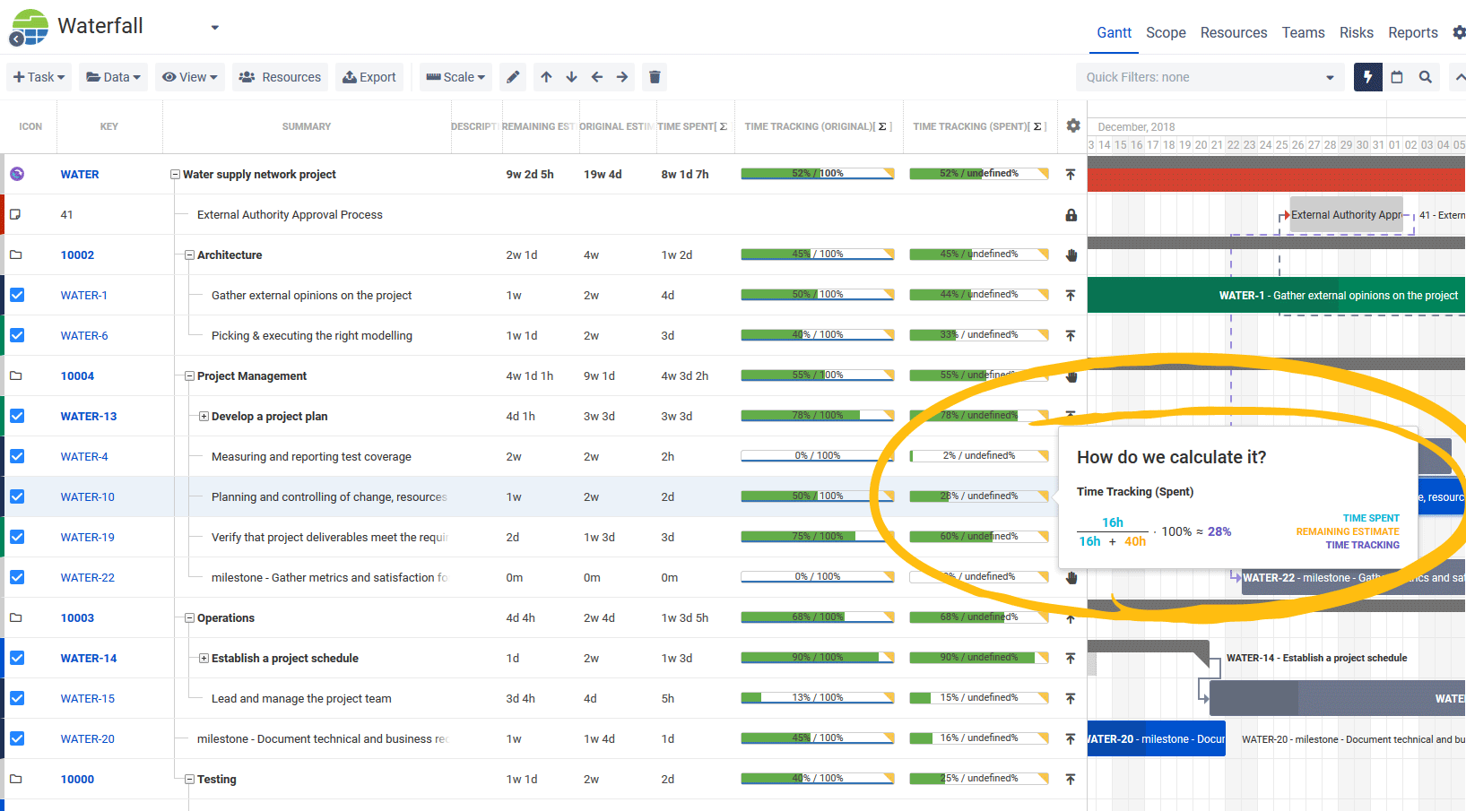 New method of progress tracking Jira BigPicture. Time tracking (Spent)