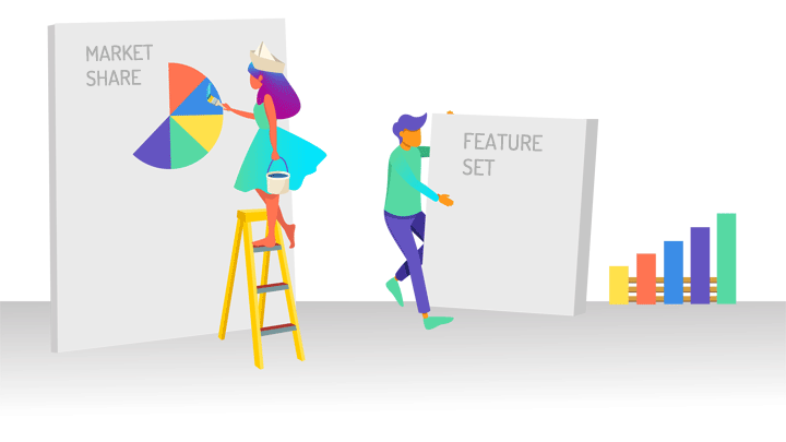 The market share and features of Jira