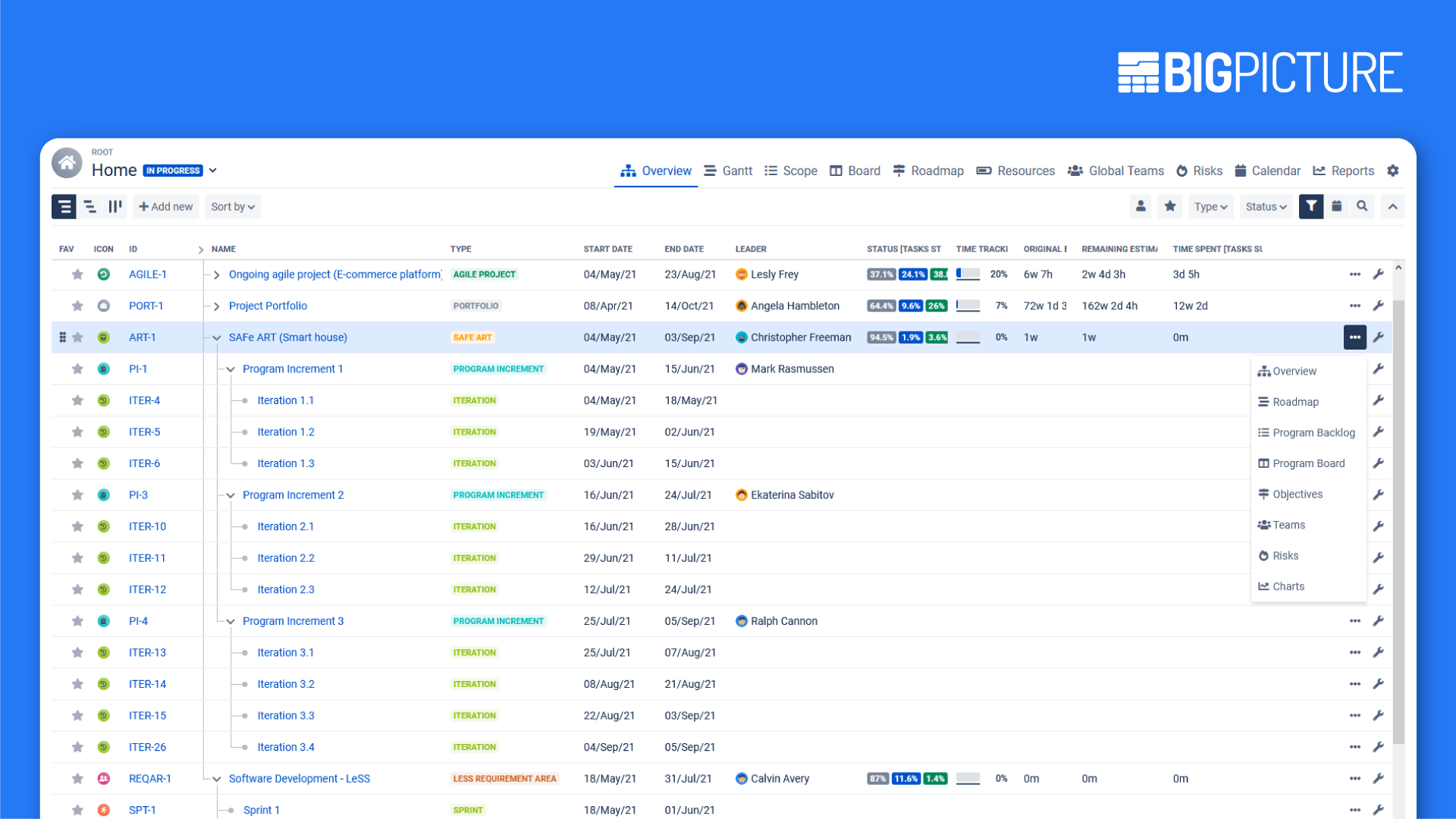 Agile at scale app for Jira