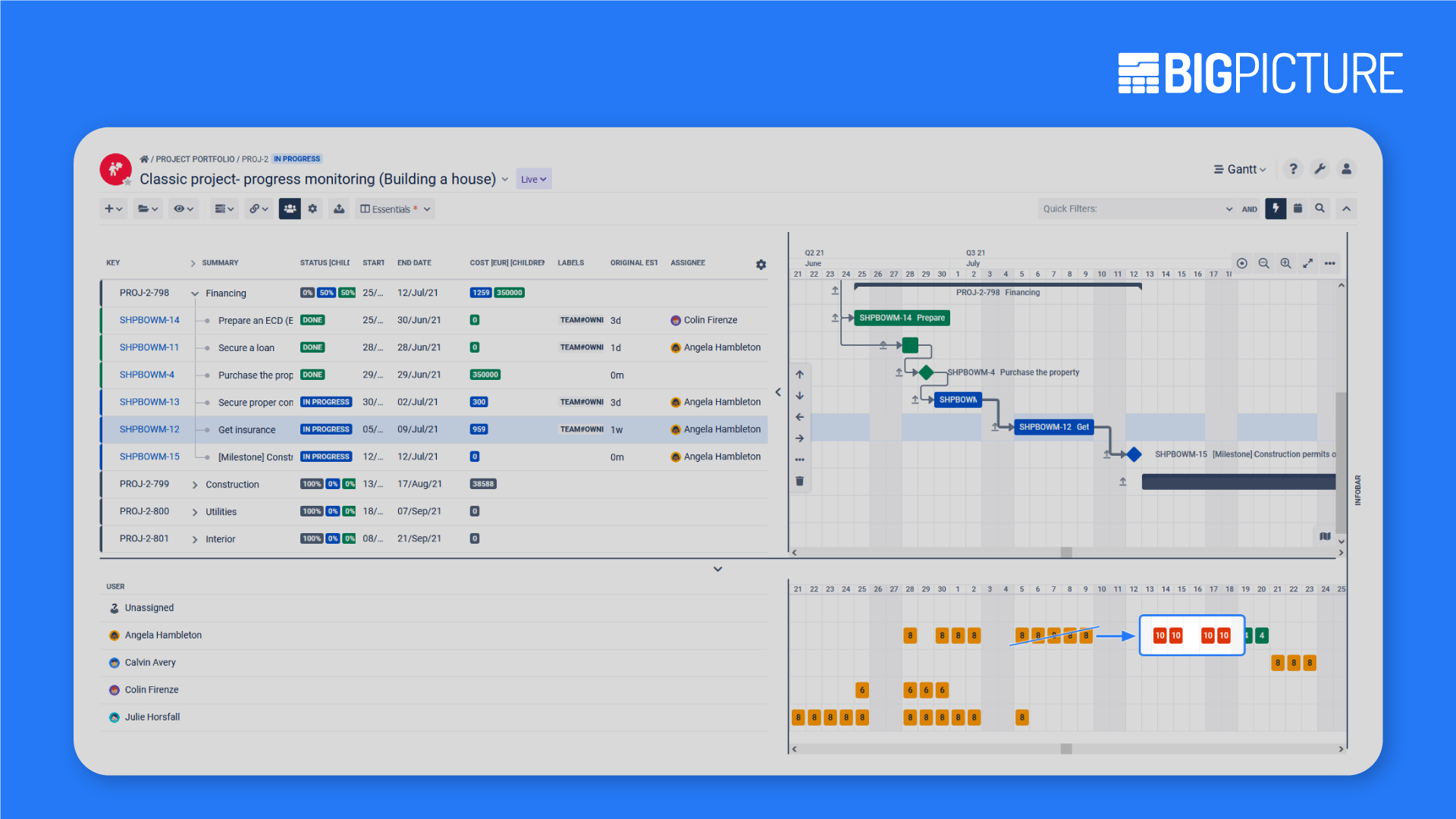 Absence impact on Gantt schedule and resources